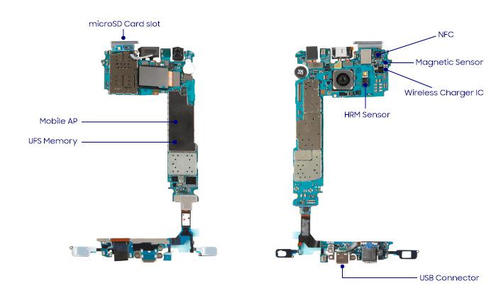 Samsung destripa sus Galaxy S7 y S7 Edge , Imagen 3