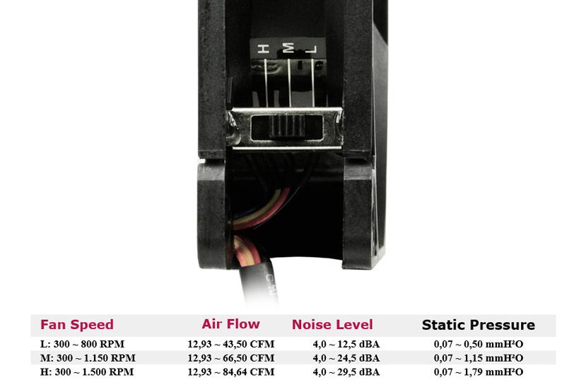 Nuevos ventiladores Scythe GlideStream 120 PWM con limitador de velocidad integrado, Imagen 2