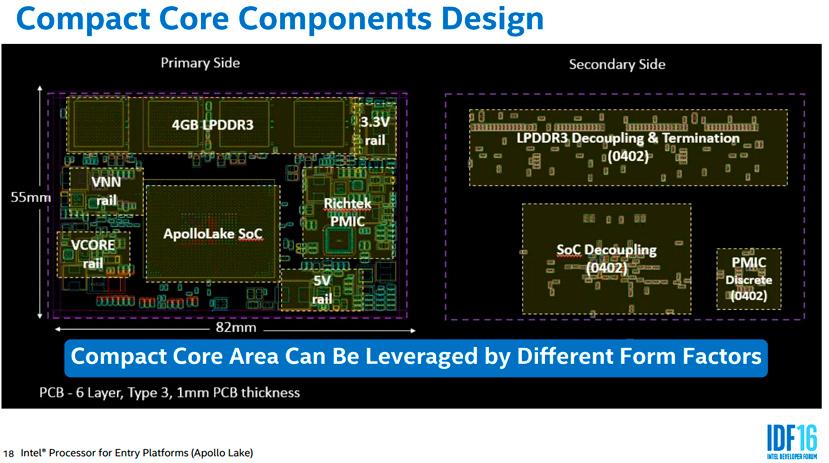 Intel anuncia su plataforma Low Cost Apollo Lake, Imagen 1