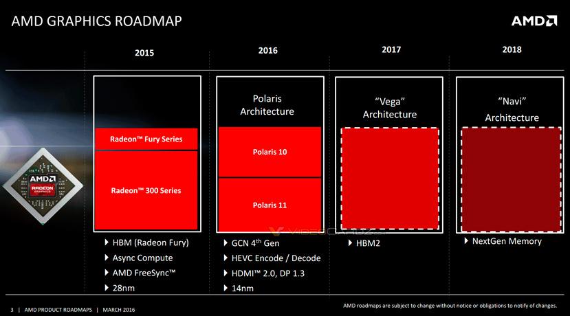 Nuevo Roadmap de AMD: Las memorias HBM 2 llegarán en el 2017 con las GPU Vega, Imagen 1