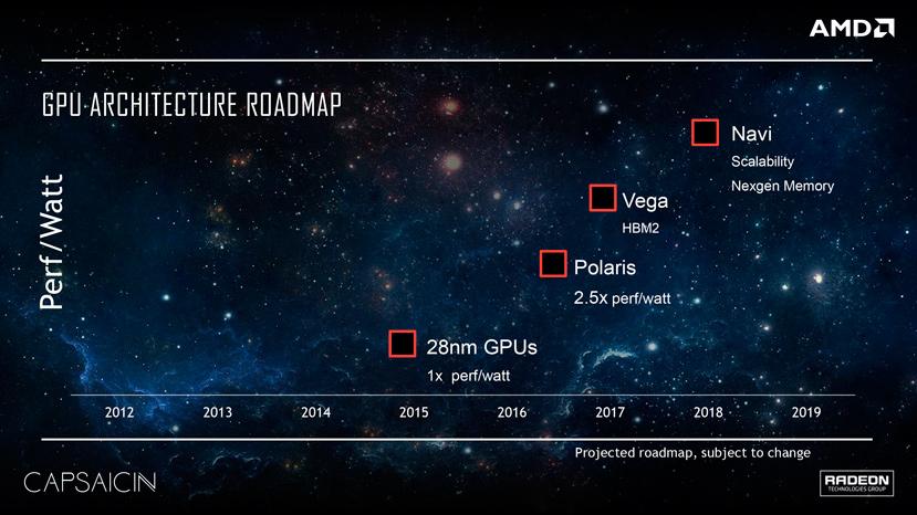Nuevo Roadmap de AMD: Las memorias HBM 2 llegarán en el 2017 con las GPU Vega, Imagen 2