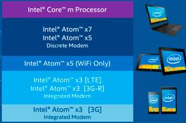 Intel cancela SoFIA y Broxton y abandona el mercado de smartphones