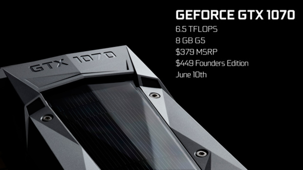 Especificaciones de las NVIDIA GeForce GTX 1070, Imagen 1