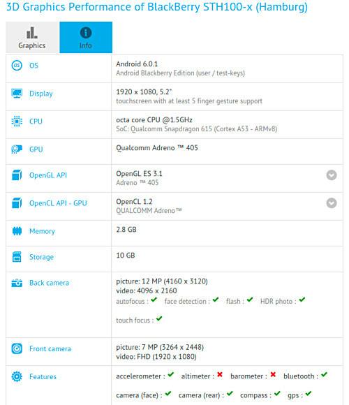 El Blackberry Hamburg tendrá un Snapdragon 615 y pantalla FullHD de 5,2