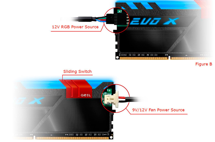 GeIL anuncia las memorias EVO-X con retroiluminación RGB HILM independiente, Imagen 2