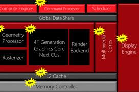 Filtrados los primeros detalles de la AMD Radeon RX 480M para portátiles