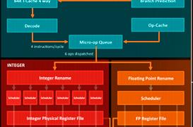AMD Zen llegará el 17 de enero según los últimos rumores