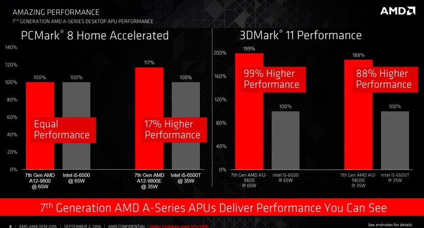 Ya disponibles primeros equipos con procesadores AMD Bristol Ridge y socket AM4 con DDR4, Imagen 3