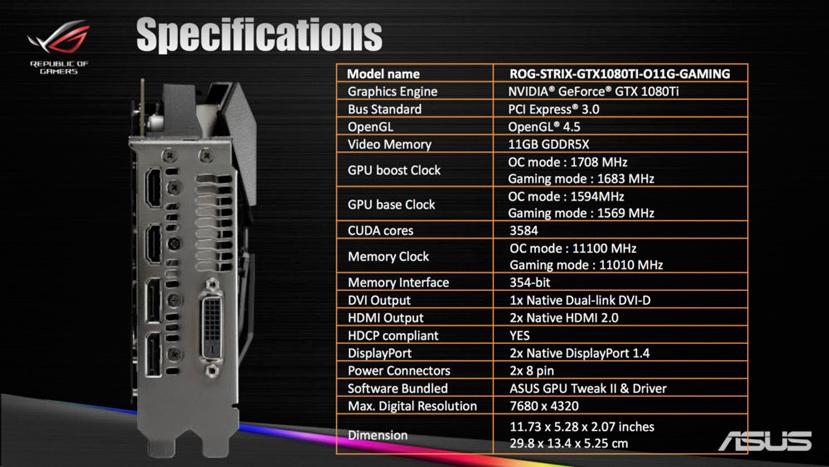 Filtradas las especificaciones de la ASUS ROG GTX 1080 Ti STRIX, Imagen 2