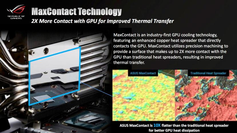 Filtradas las especificaciones de la ASUS ROG GTX 1080 Ti STRIX, Imagen 3