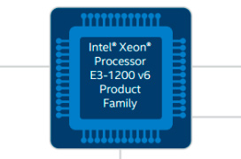 Los Intel Xeon E3-1200 v6 llegan al mercado profesional con arquitectura Kaby Lake