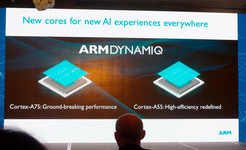 ARM anuncia la arquitectura Cortex-A75 y A55 junto a la GPU G72, Imagen 1