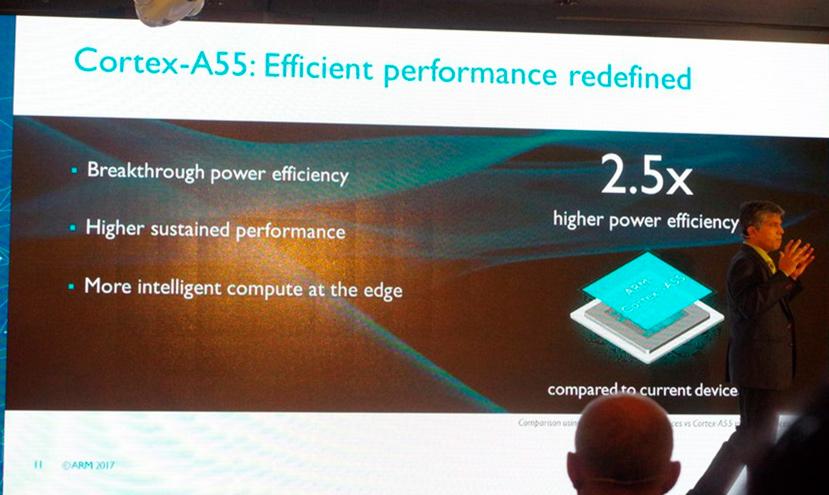 ARM anuncia la arquitectura Cortex-A75 y A55 junto a la GPU G72, Imagen 2