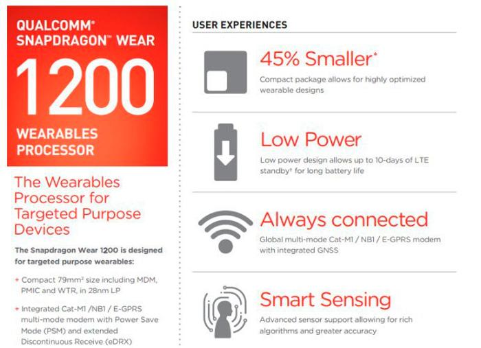 Snapdragon Wear 1200, así es la renovación del SoC para smartwatches de Qualcomm, Imagen 1