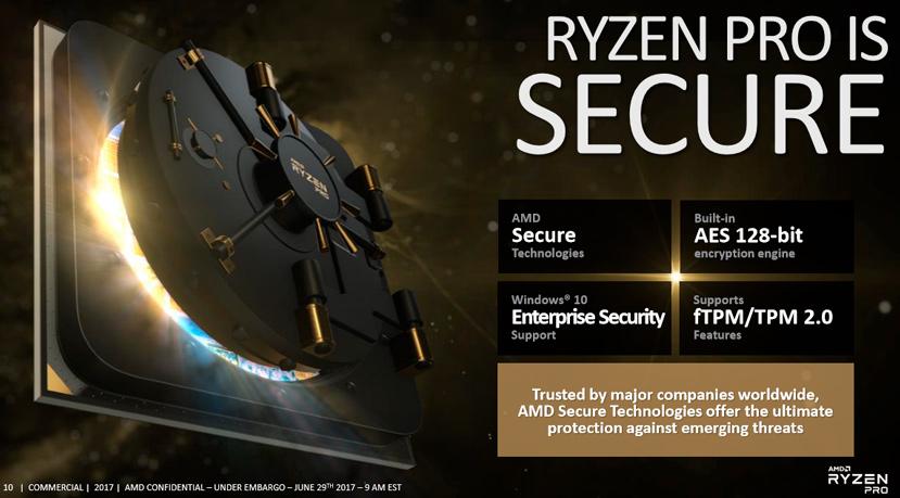 La arquitectura ZEN llega al mercado empresarial con las CPU AMD RYZEN PRO, Imagen 3