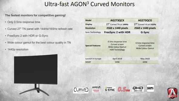 AOC prepara monitores curvos con tan solo 0,5 ms de tiempo de respuesta, Imagen 1
