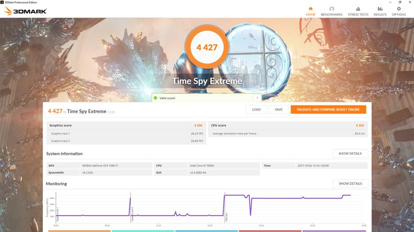 Futuremark anuncia su test 3DMark TimeSpy Extreme 4K, Imagen 1