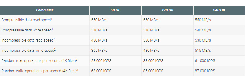 GoodRam lanza sus SSD IRDM con memorias MLC, Imagen 2