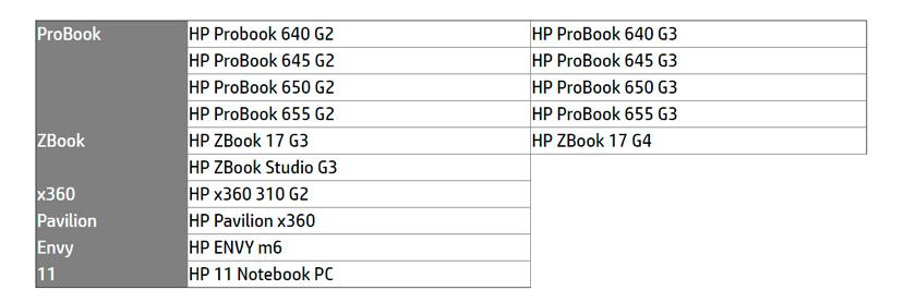 HP ordena la retirada de baterías de sus portátiles vendidos en los últimos dos años (sí, otra vez), Imagen 2