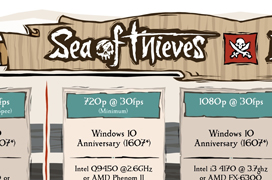 Requisitos mínimos y recomendados  del Sea of Thieves