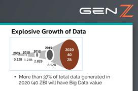 Gen-Z, un estándar para sustituir a PCI Express, alcanza la versión 1.0