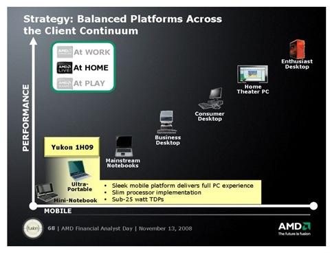 AMD presenta la plataforma Yukon. 25W para tu próximo Netbook, Imagen 1
