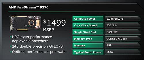 AMD da alas al Stream con nueva tarjeta y nuevo SDK, Imagen 1