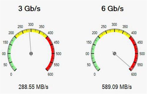 AMD y Seagate demuestran el funcionamiento del SATA 6Gb, Imagen 1