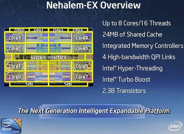 Intel demuestra la arquitectura Nehalem-EX, Imagen 1