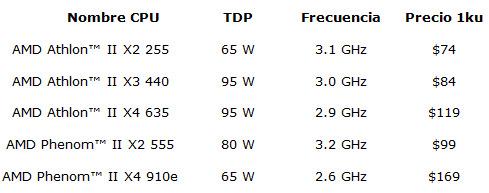 AMD amplia hoy su gama con 5 nuevos procesadores, Imagen 1