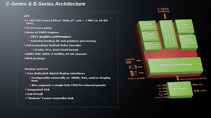Los APU de AMD ya son oficiales, Imagen 1