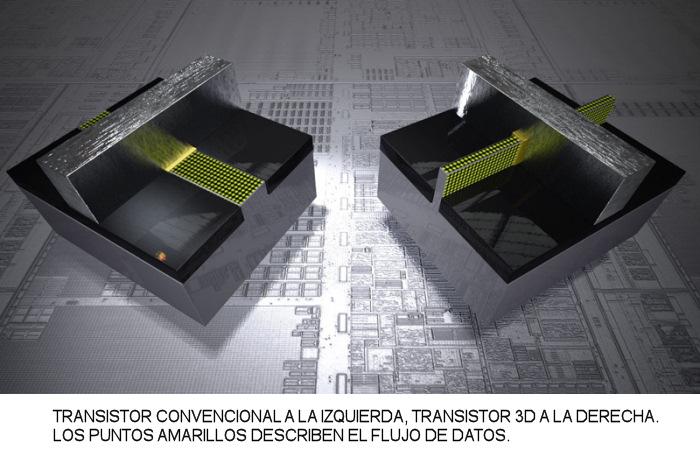 Transistores Tri-gate para la nueva generación de procesadores Intel, Imagen 2