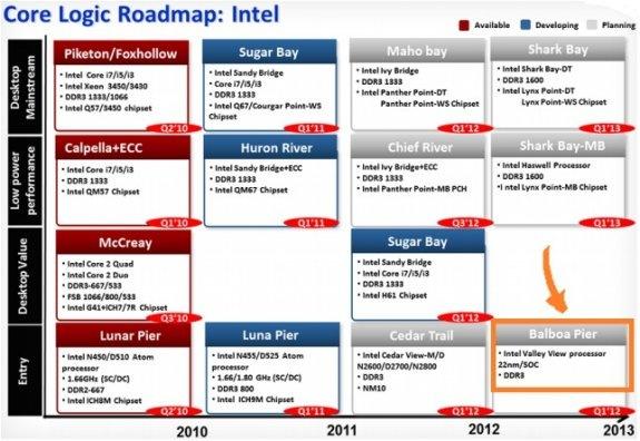 Intel prepara una buena revolución para el Atom en 2013, Imagen 1