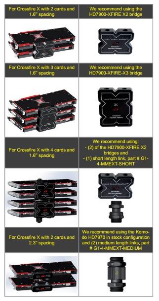 Swiftech presenta nuevos bloques, con puente Crossfire, para Radeon 7900, Imagen 2