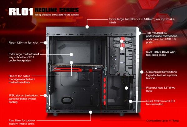 Silverstone lanza su gama RedLine, Imagen 2