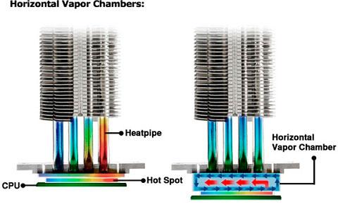 Cooler Master incluirá la tecnología de cámara de vapor horizontal en su disipador V4 GT, Imagen 1