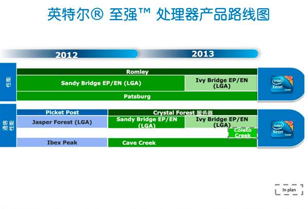 Filtrados detalles de los nuevos procesadores Xeon de Intel: 12 núcleos y 24 hilos, Imagen 2