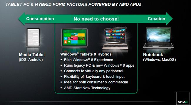 AMD entra en el mercado de tablets Windows con sus nuevas APU Serie Z, Imagen 3