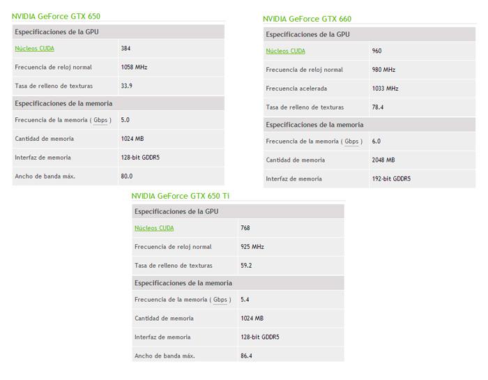 Llegan las Nvidia GeForce GTX 650 Ti, Imagen 2