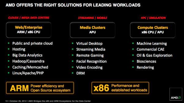 AMD fabricará procesadores ARM de 64 bits, Imagen 2