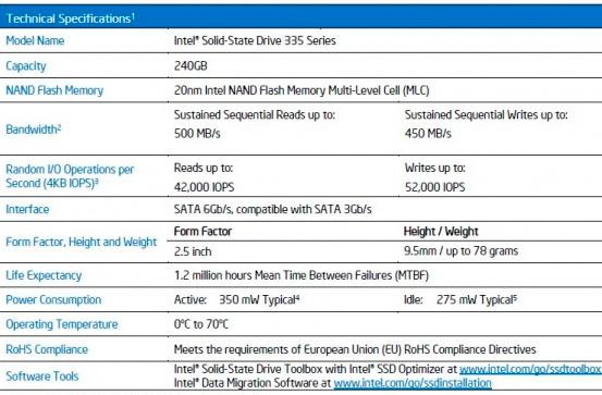 Nuevos SSD 335 de Intel, Imagen 1
