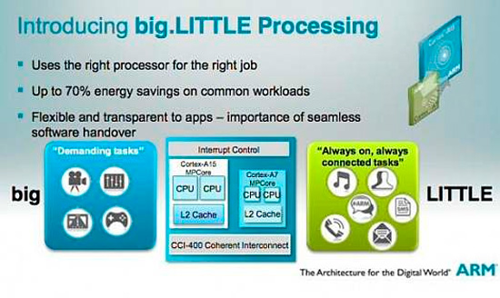 Samsung está trabajando en una CPU de 8 núcleos para dispositivo móviles, Imagen 1