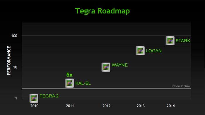 Filtradas las especificaciones del próximo Tegra 4 de Nvidia, Imagen 1