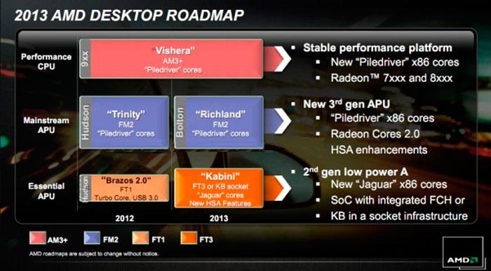 AMD  A10-6800K, primeros detalles de las sucesoras de las APU Trinity, Imagen 1