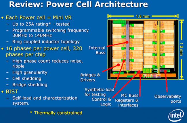 Los procesadores Intel Haswell llevarán reguladores de voltaje en el propio chip, Imagen 1