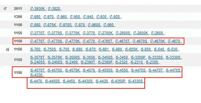 Filtrados los nombres de los procesadores Intel Haswell para el nuevo socket LGA 1150, Imagen 1