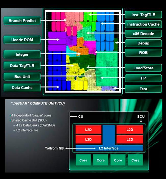 AMD presenta la arquitectura Jaguar para APUs de bajo consumo, Imagen 1