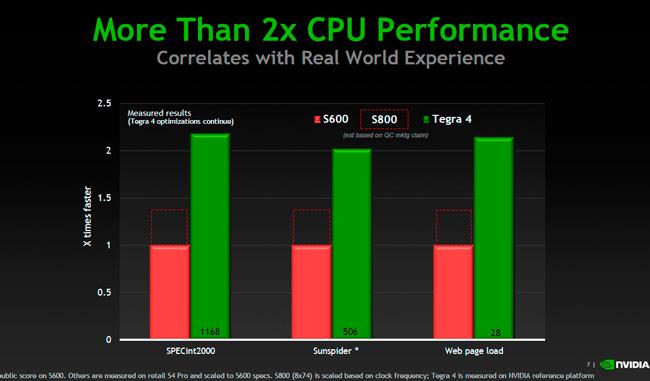 MWC 2013. Nvidia Tegra 4 y Tegra 4i, Imagen 2