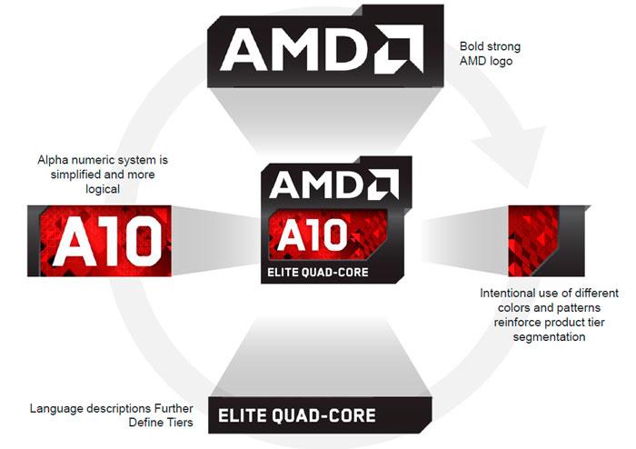 AMD presenta las nuevas APU Richland, Imagen 1