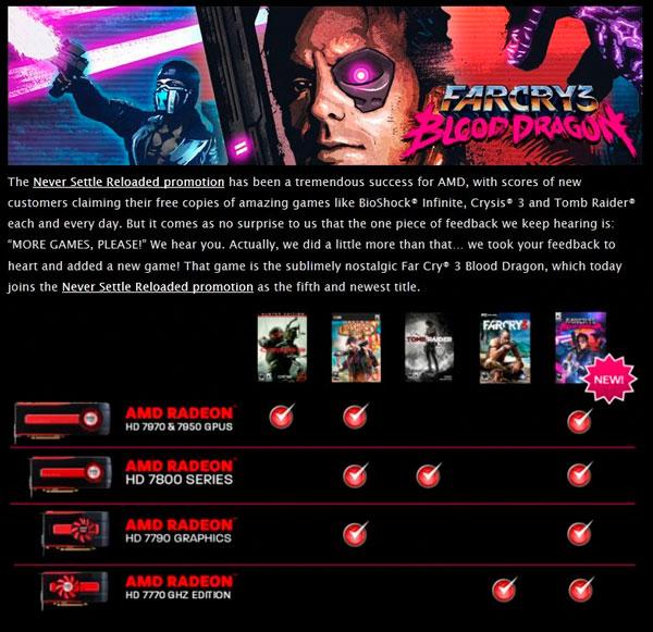 AMD incluye el título Far Cry 3: Blood Dragon a su campaña de juegos gratuitos Never Settle Reloaded, Imagen 1